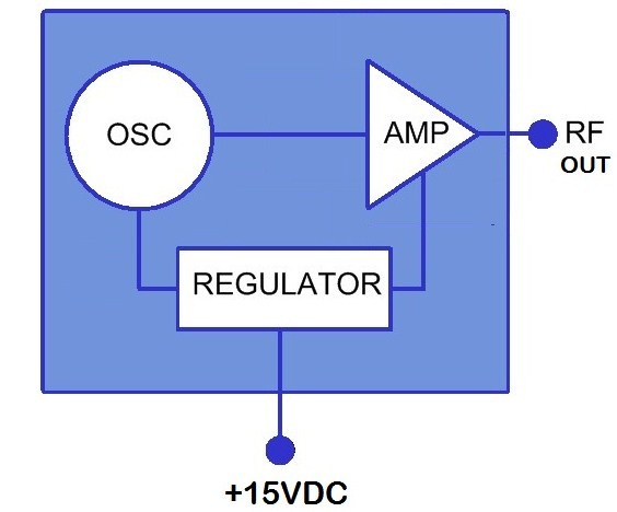 DRO1500-block-diagram